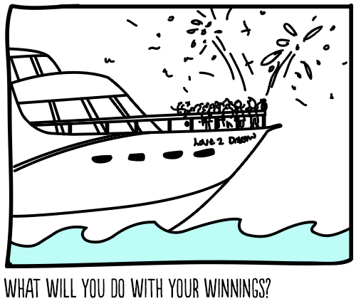 What will you do with your winnings?
